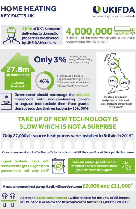 UKIFDA Charts Slow Takeup of New Heating Technology